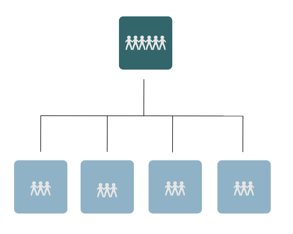 Illustration of a hierarchy. One box of people on top. Four boxes of people on as roots.